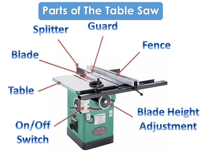 part of table saw