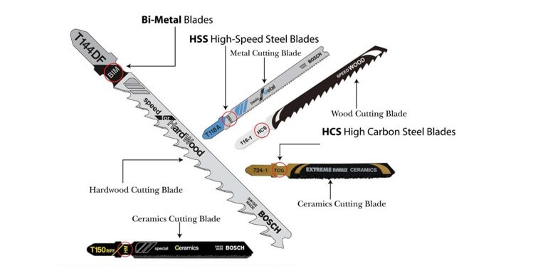 Types of jigsaw blade